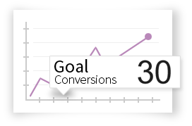 Page scoring system to increase goal conversions